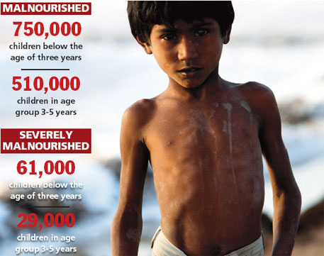 State of malnourished children