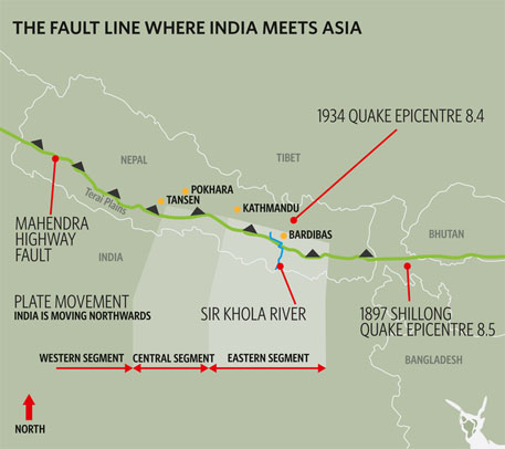How Nepal ignored threat of imminent earthquake