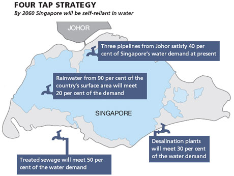 sugar supply shortage problem in malaysia Eleven major issues must be addressed to ensure sustainability of our water resources for now and in the future they are: over-emphasis on water supply management the water management.