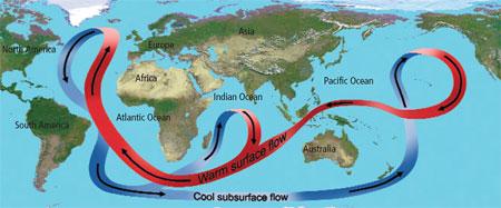 Ocean's dramatic past