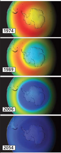 NASA images showing expanding hole in ozone layer and projected image for 2054