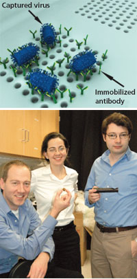 Nano-sensor