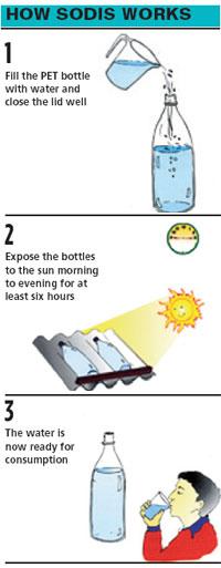 Lemony clean water
