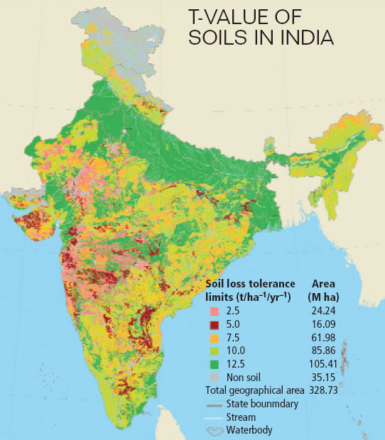 Measure of tolerance for Soil in india