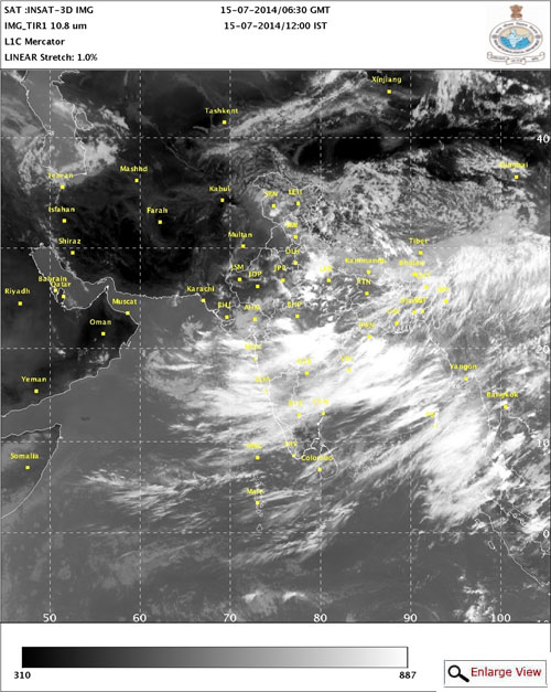 Rainfall improves slightly in India