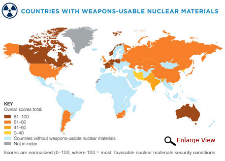 India gets near bottom rank in Nuclear Materials Safety Index