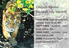 Paper tigers abound in Sunderbans