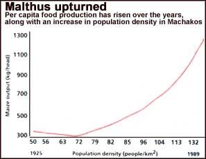 Population prompts progress