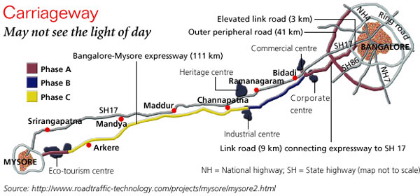 Bangalore-Mysore corridor leads nowhere
