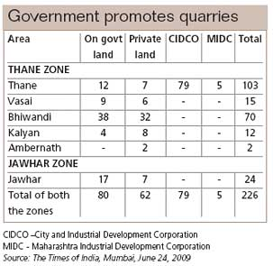 High court closes four quarries in Thane