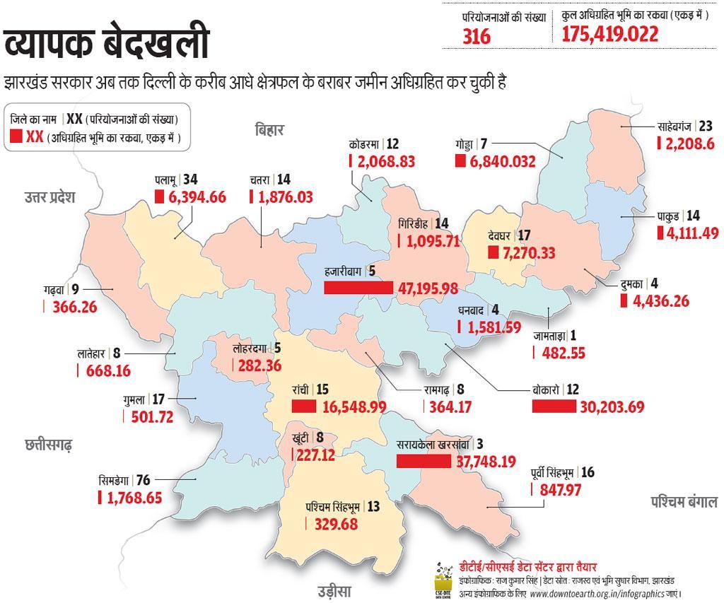 डेटा स्रोत: राजस्व एवं भूमि सुधार विभाग, झारखंड