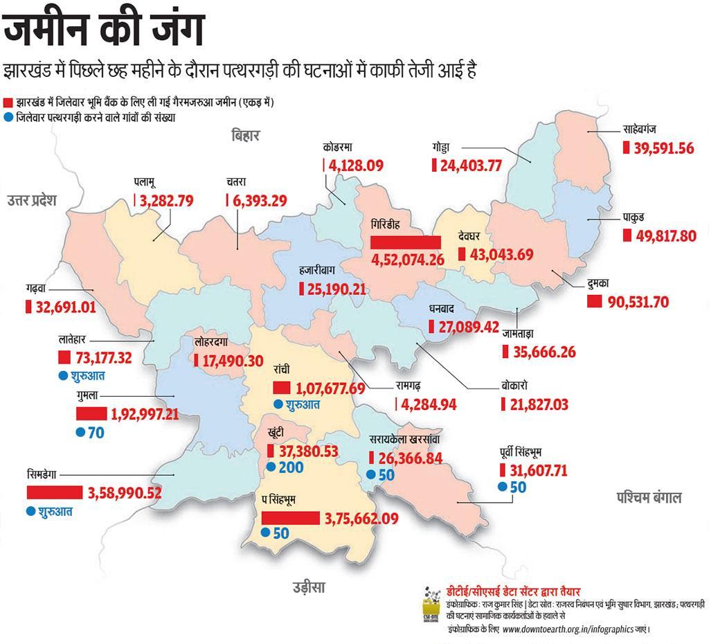 डेटा स्रोत: राजस्व निबंधन एवं भूमि सुधार विभाग, झारखंड; पत्थरगड़ी की घटनाएं सामाजिक कार्यकर्ताओं के हवाले से