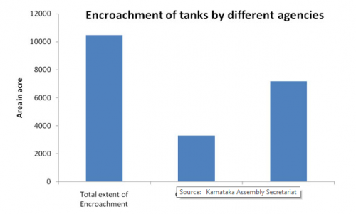 Source: Karnataka Assembly Secretariat