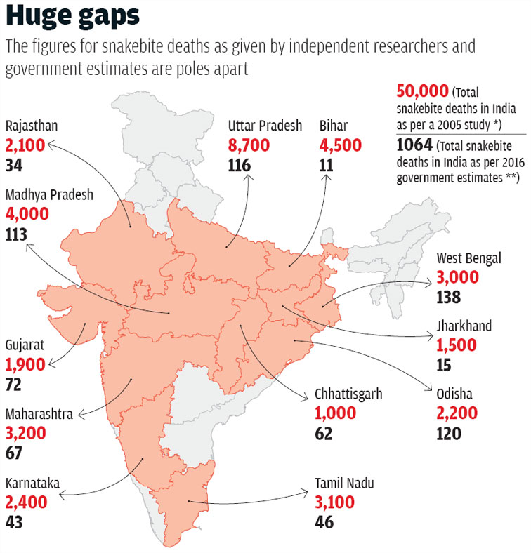 Source: *Although the study was conducted in 2001-03, the death rates are standardised as per 2005 UN national estimates