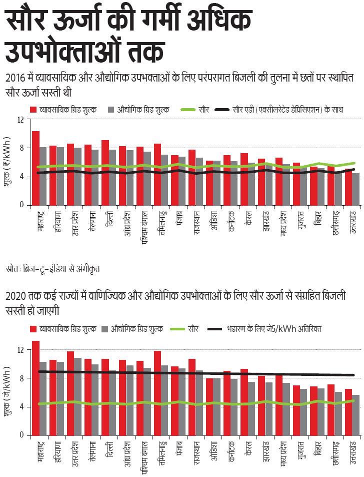 स्रोत: ब्रिज-टू-इंडिया से अंगीकृत