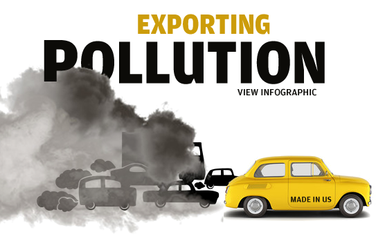 While the world is rapid moving towards cleaner fuel, obsolete and outdated vehicle technologies continue to be shipped to developing countries through second-hand vehicle market. Thanks to regulatory loopholes, old vehicles make their way into developing and transitional markets, mainly in Africa, undermining the gains made in other areas of intervention, including air quality and fuel quality.