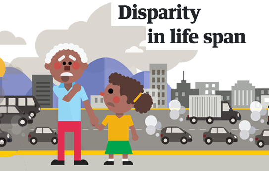 Disparity in life span