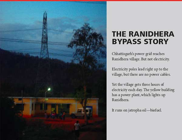 Ranidhera Bypass Story