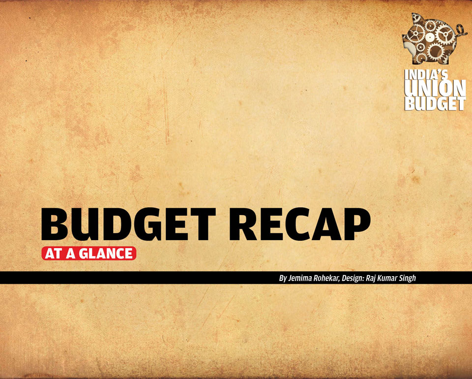 India's budgets through the decades