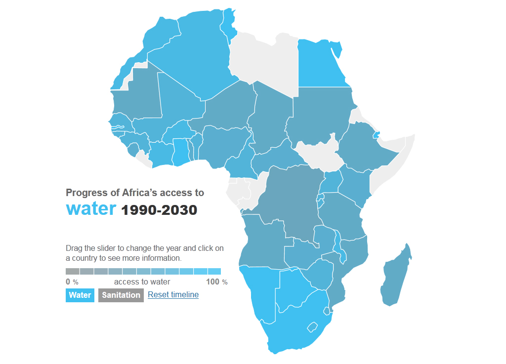 Africa's water: the path to universal access