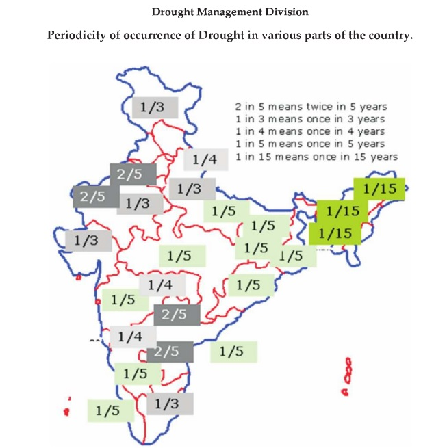 Source: Drought Management Division
