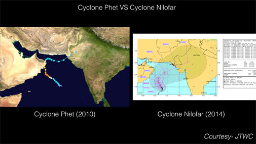 Comparison of the path of Cyclone Phet and Nilofar