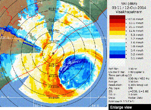 Rainfall estimated by DWR Vizag. Soon rainfall as high as 50-100mm in one hour will commence in Vizag and around. Then it will reduce once the eye arrives