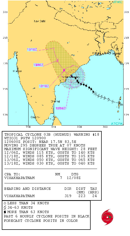 Hudhud's path post landfall as estimated by US' JTWC