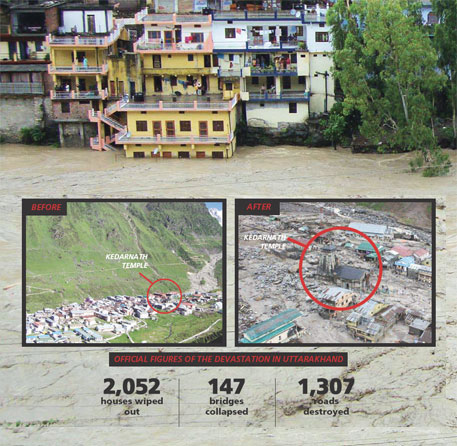 Planned development and early warning system could have minimised loss of life and property in Uttarakhand, say experts (Photo by Sanjay Semwal)