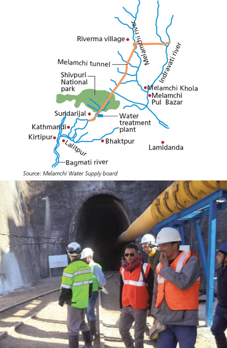 Only 6.5 km of the 26.5-km water tunnel (left) has been excavated so far. The pipeline is expected to connect the Melamchi River to the Kathmandu valley