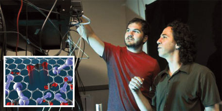 Steven Koenig (left) and Scott Bunch of University of Colorado Boulder designed the graphene mesh (inset) that can sieve carbon dioxide molecules