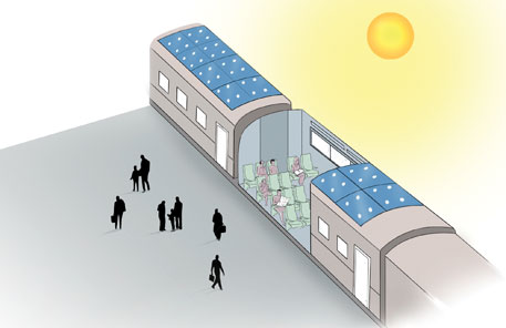 Solar push for Railways