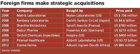 Foreign firms make strategic acquisitions