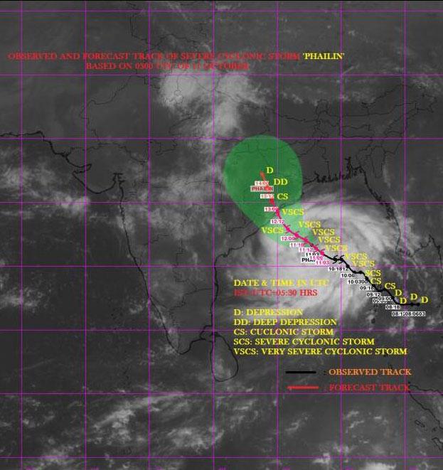 Phailin intensifies into 'super' cyclone