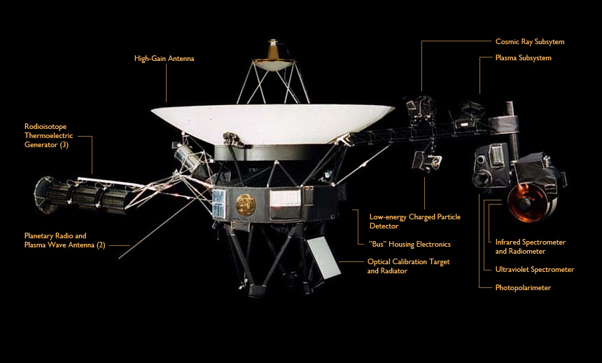 The two Voyager spacecraft continue to return science data from instruments