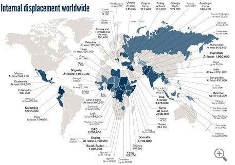 The chart showing global internal displacement (Credit: Norwegian Refugee Council)
