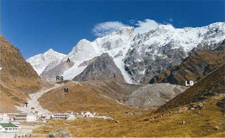 A panoramic view of the Chorabari glacier. A, Accumulation zone; RS, Right snout; LS, Left snout; M, Medial moraine; T, Kedarnath temple