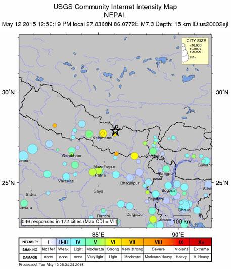 7.3 magnitude temblor rocks Nepal