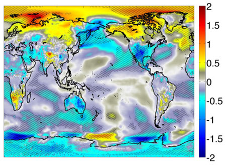 This simulation, from the Community Earth System Model, shows decadally averaged radiative surface temperature changes during the 2030s after far-infrared surface emissivity properties are taken into account. The right color bar depicts temperature change in Kelvin. (Credit: Berkeley Lab)