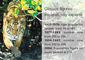 Paper tigers abound in Sunderbans