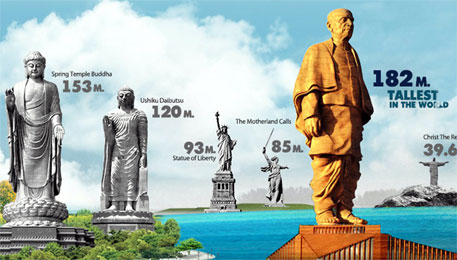 Why Rs 200 crore for Patel statue?