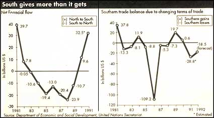 Southern trade losses offset gains in capital