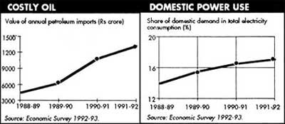 (left) With full convertibilit (Credit: Graphs & Charts: Amar Sharma<s)