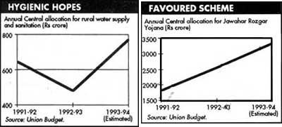 (left) The 1993-94 budget show