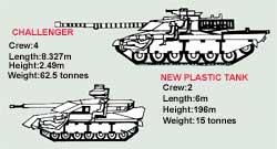 New generation plastic tanks w