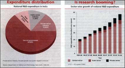 Slumping research