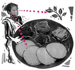 Gastronomical preferences