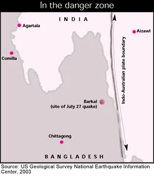 Threat of mega quake looms large in Bangladesh