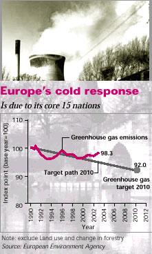 EU's tragic flaw