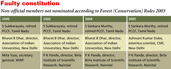 SC & Centre wrangle over forest committee
